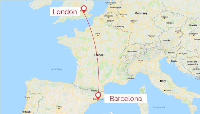 london to barcelona