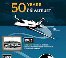 50 years of private jet history